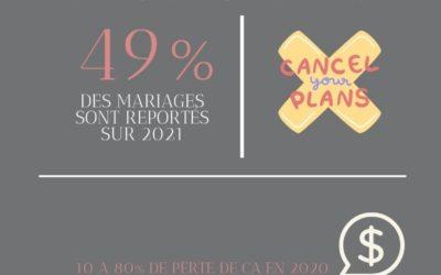 Le monde du mariage face au Covid – Point au 08 Septembre 2020